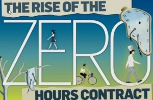 blog-zero-hours-rise